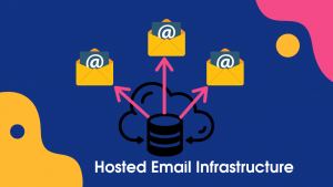 Hosted email infrastructure is an example for